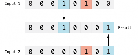 Menukar Nilai Dua Variabel Menggunakan Operator XOR